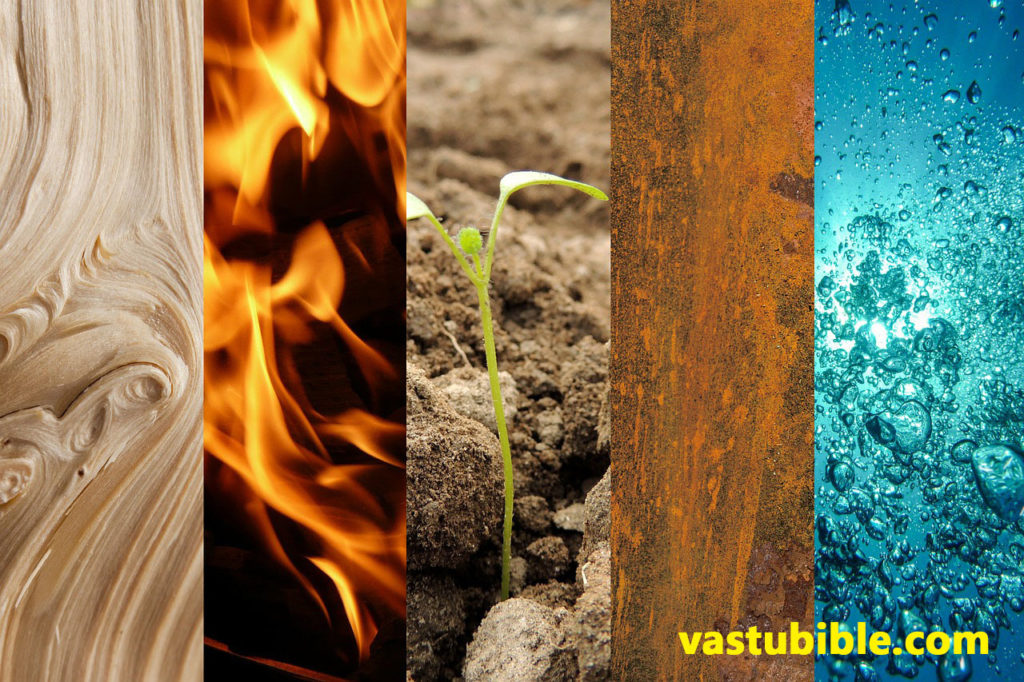 the five elements of vastu, fundamentals of vastu